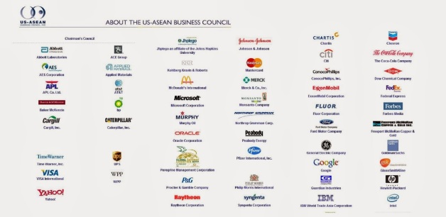 US-ASEAN Business-Council